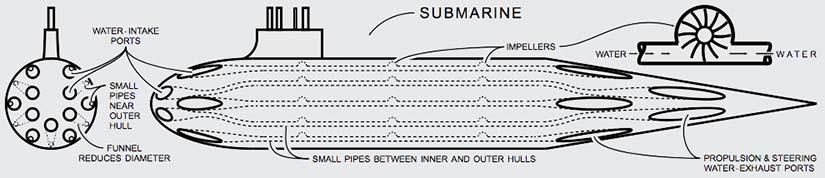 Drag-Reduction-Submarine-02-side